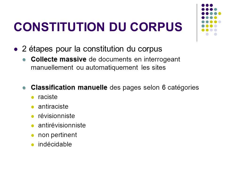 CONSTITUTION DU CORPUS