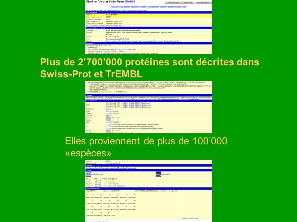 Plus de 2'700'000 protéines sont décrites dans Swiss-Prot et TrEMBL