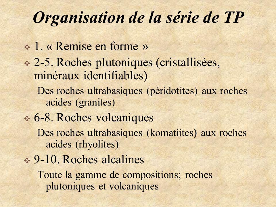 Organisation de la série de TP