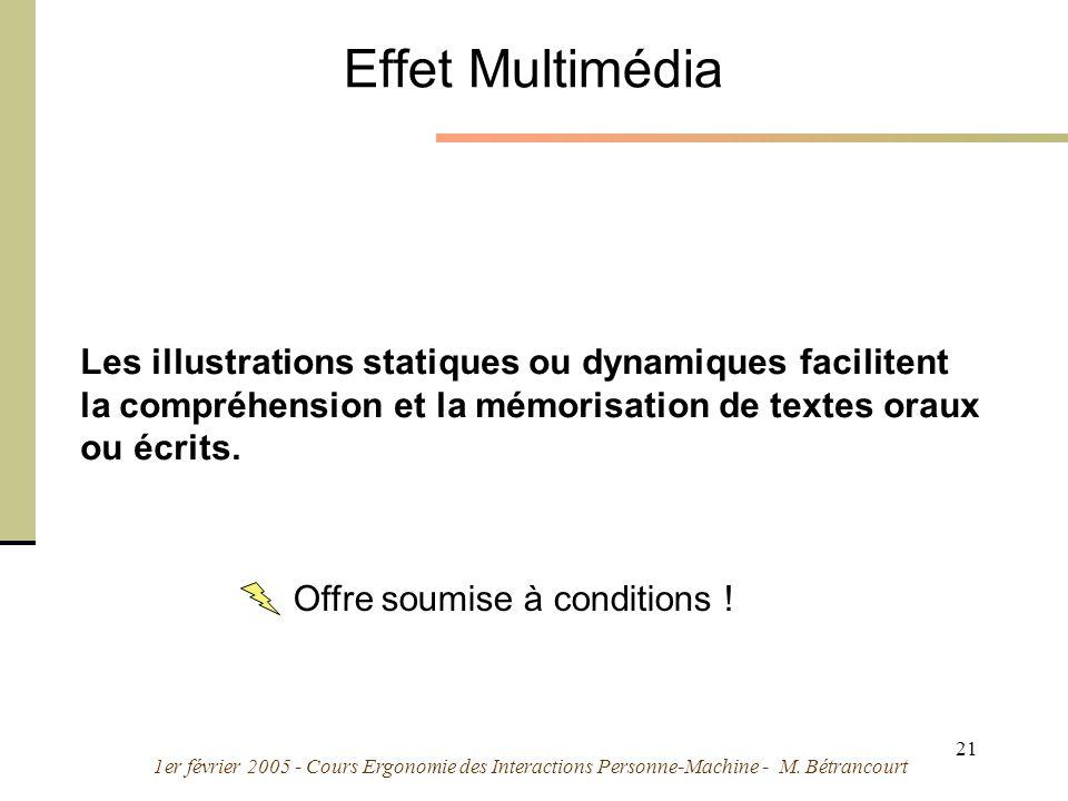 Effet Multimédia Les illustrations statiques ou dynamiques facilitent