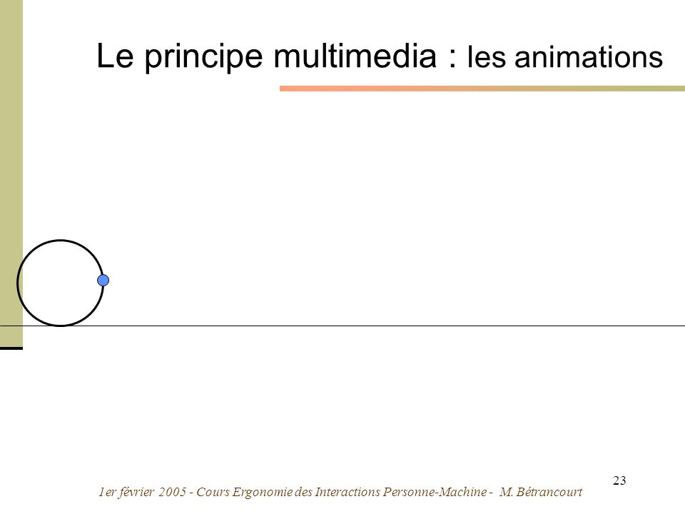 Le principe multimedia : les animations