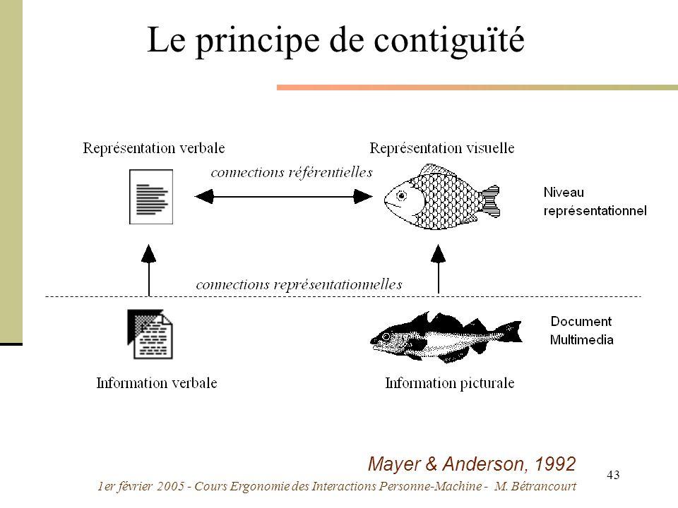 Le principe de contiguïté
