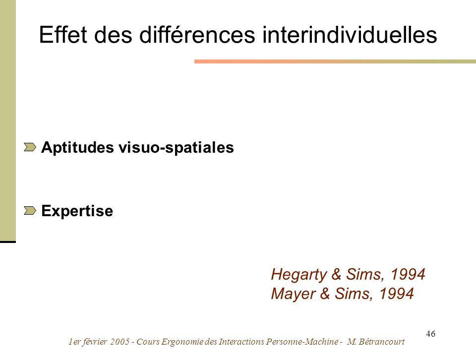 Effet des différences interindividuelles