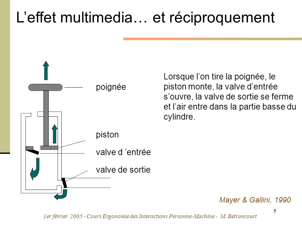 L'effet multimedia… et réciproquement