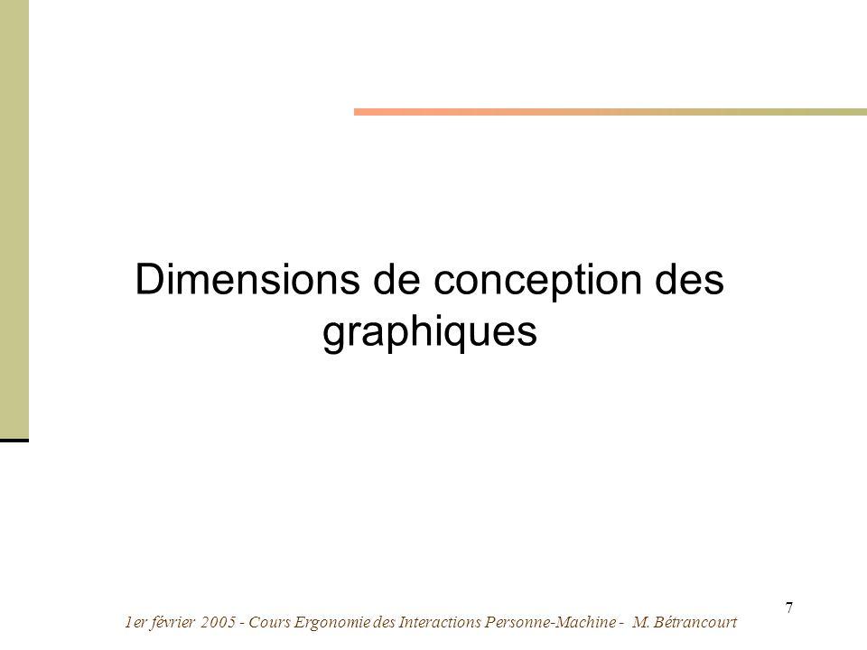 Dimensions de conception des graphiques