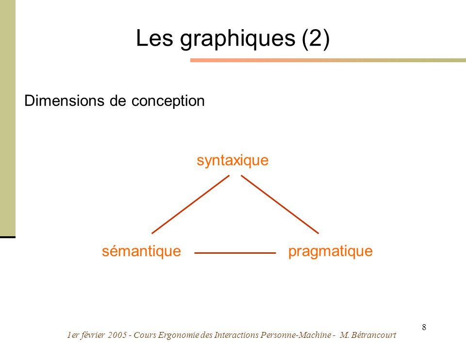 Les graphiques (2) Dimensions de conception syntaxique sémantique