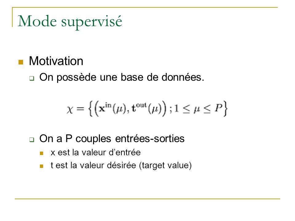 Mode supervisé Motivation On possède une base de données.
