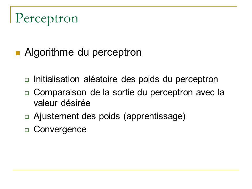 Perceptron Algorithme du perceptron