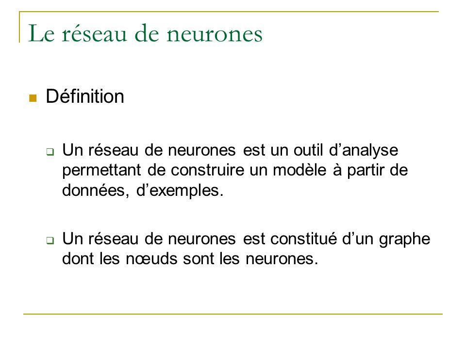 Le réseau de neurones Définition