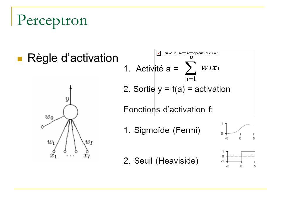 Perceptron Règle d'activation Activité a =