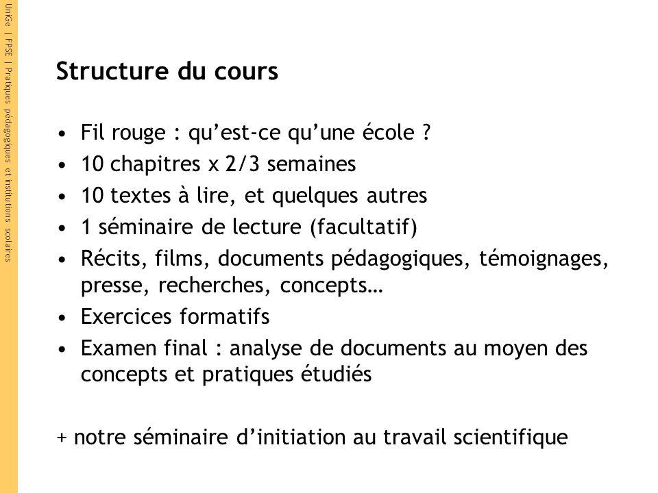 Structure du cours Fil rouge : qu'est-ce qu'une école