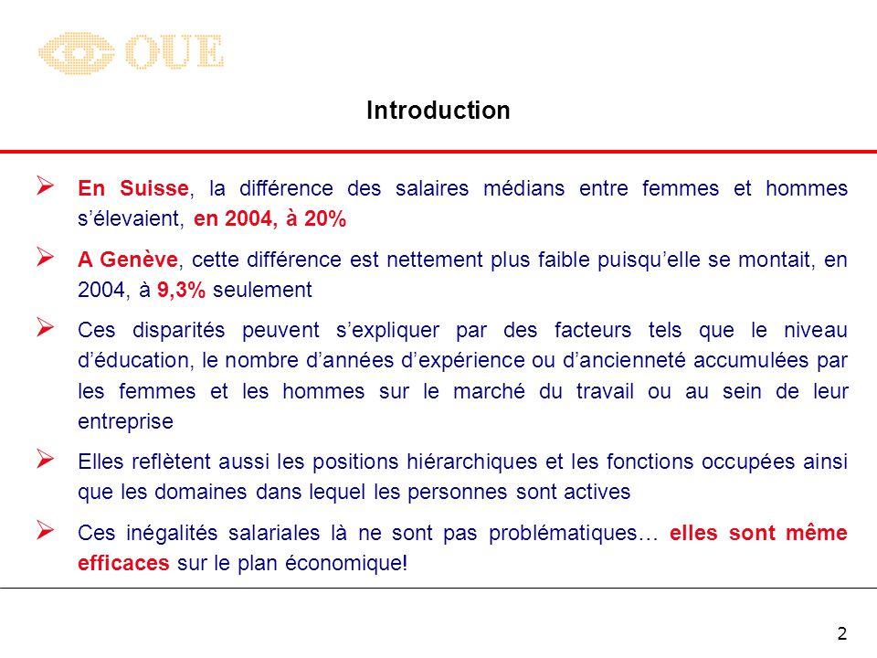 Introduction En Suisse, la différence des salaires médians entre femmes et hommes s'élevaient, en 2004, à 20%
