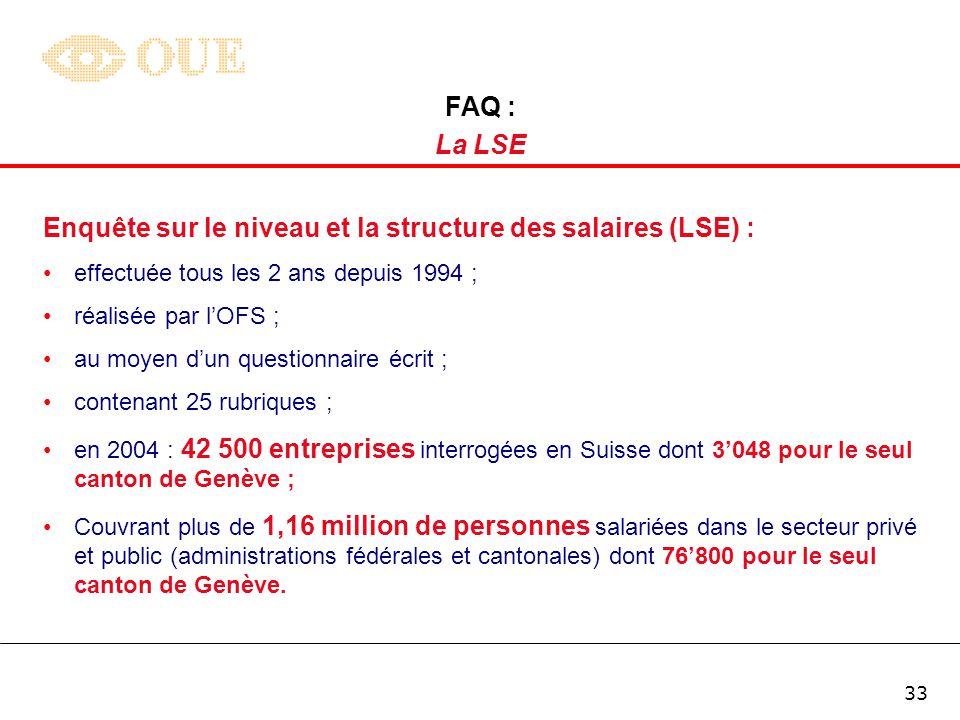 Enquête sur le niveau et la structure des salaires (LSE) :