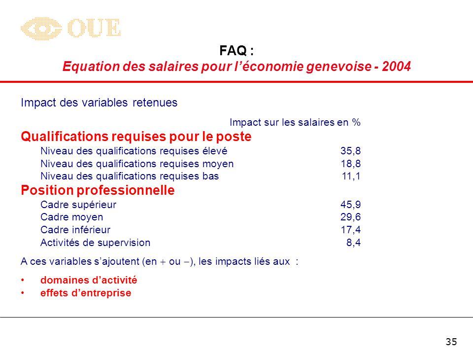 Equation des salaires pour l'économie genevoise - 2004