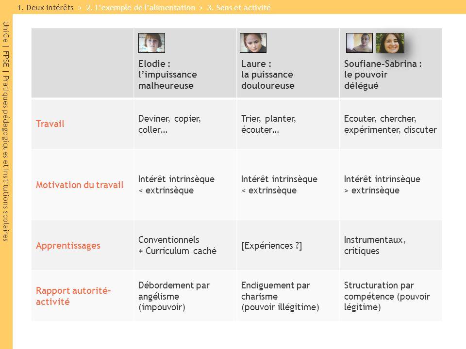 prochains ateliers de lecture   lu 16 12  12h15  m ppt t u00e9l u00e9charger