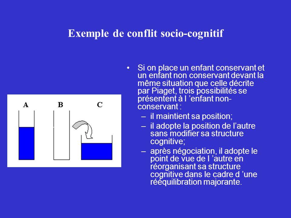 Exemple de conflit socio-cognitif