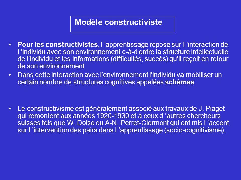Modèle constructiviste