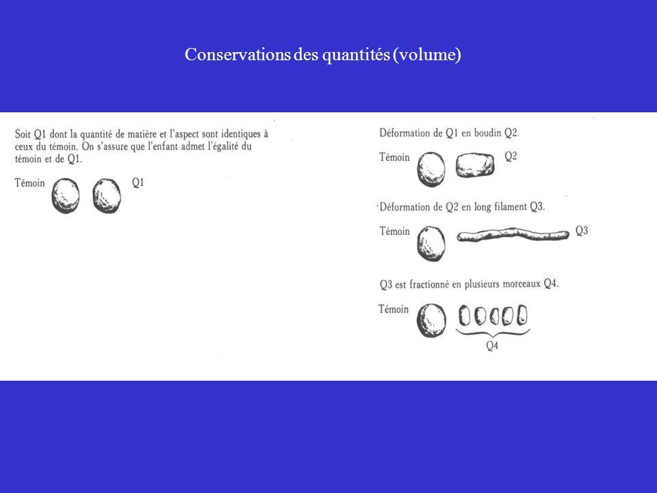Conservations des quantités (volume)