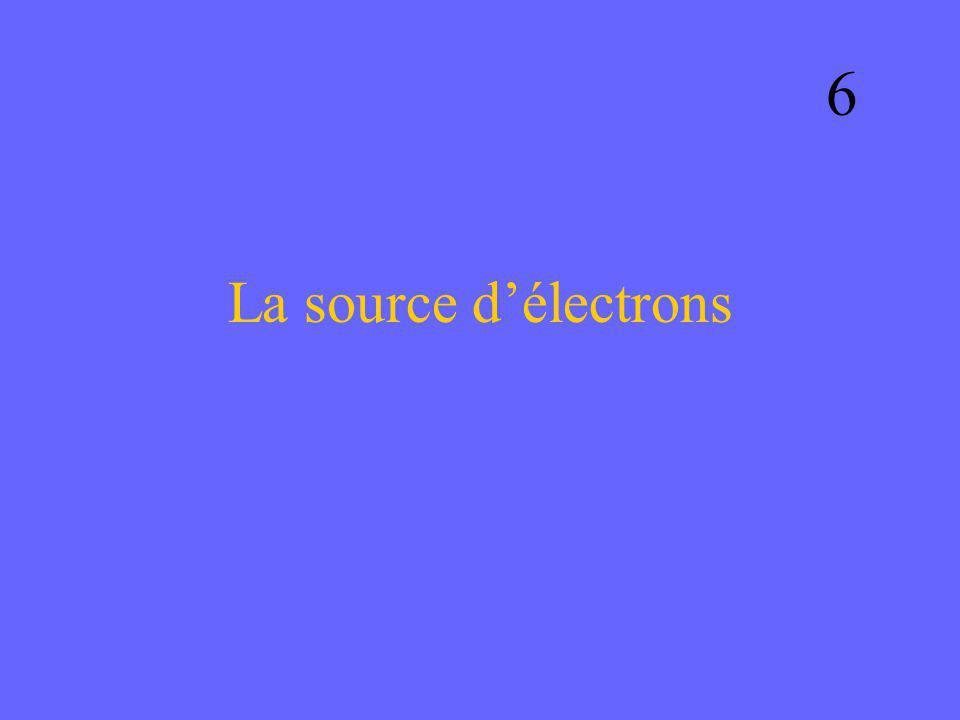 6 La source d'électrons