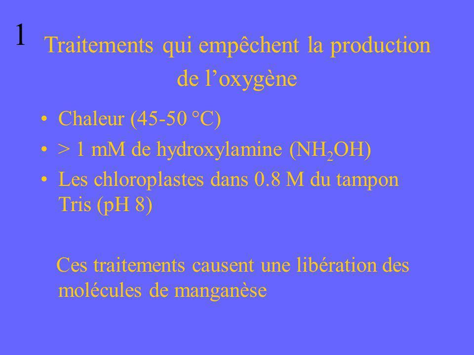 Traitements qui empêchent la production de l'oxygène
