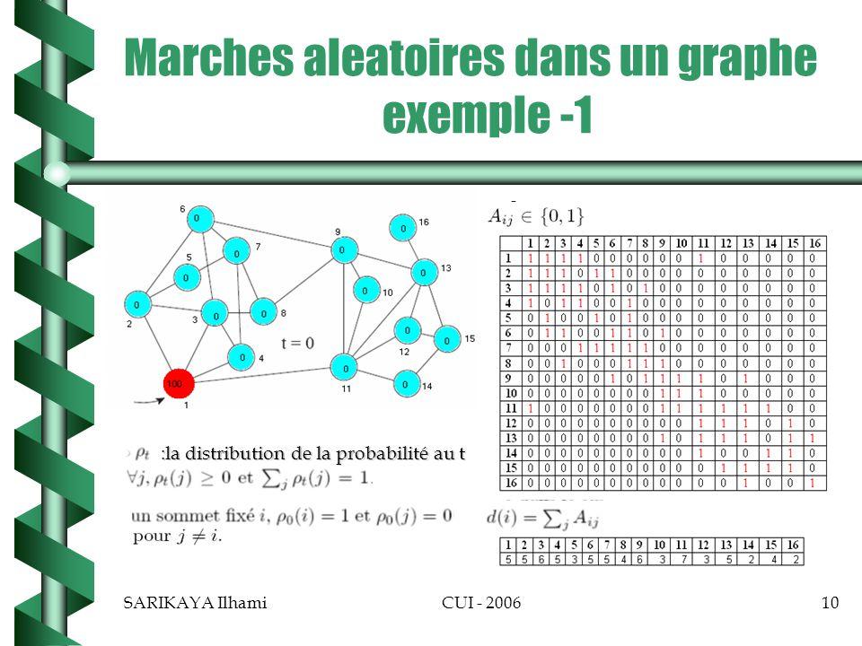Marches aleatoires dans un graphe exemple -1