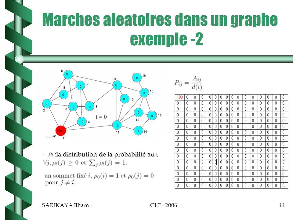 Marches aleatoires dans un graphe exemple -2