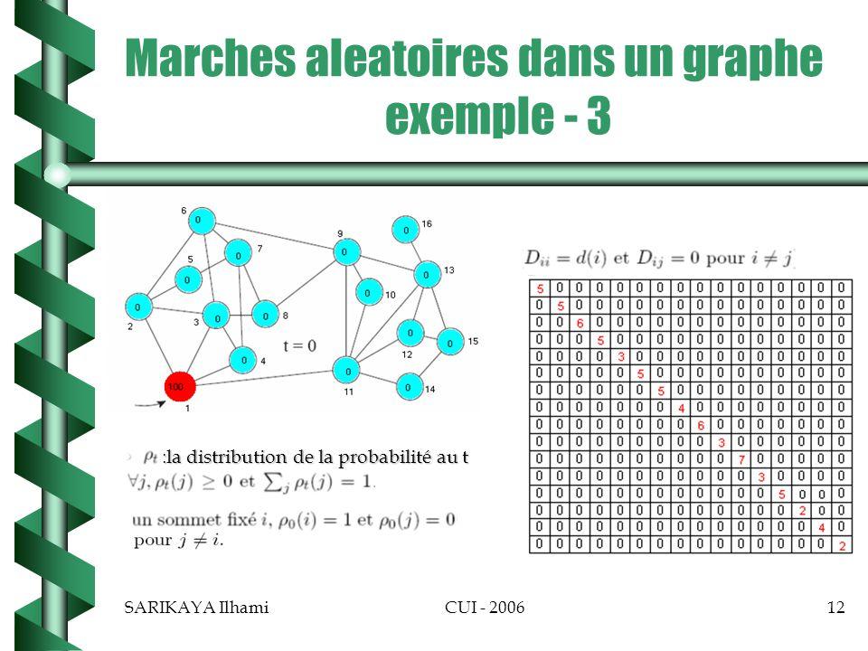 Marches aleatoires dans un graphe exemple - 3