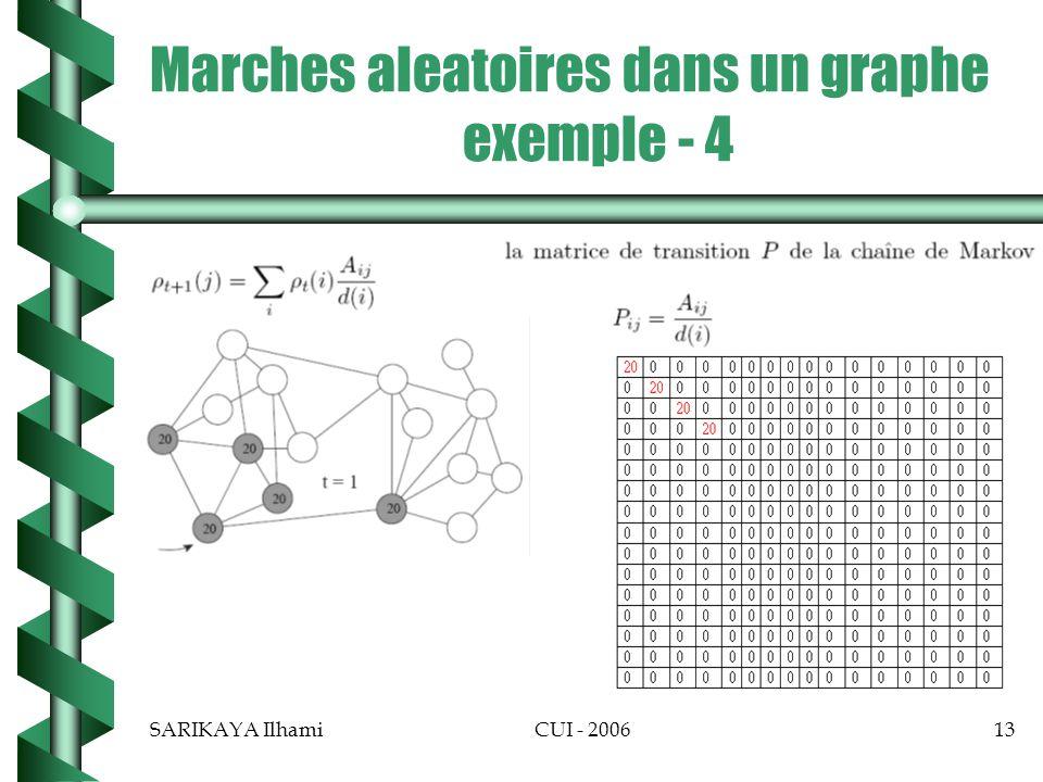 Marches aleatoires dans un graphe exemple - 4