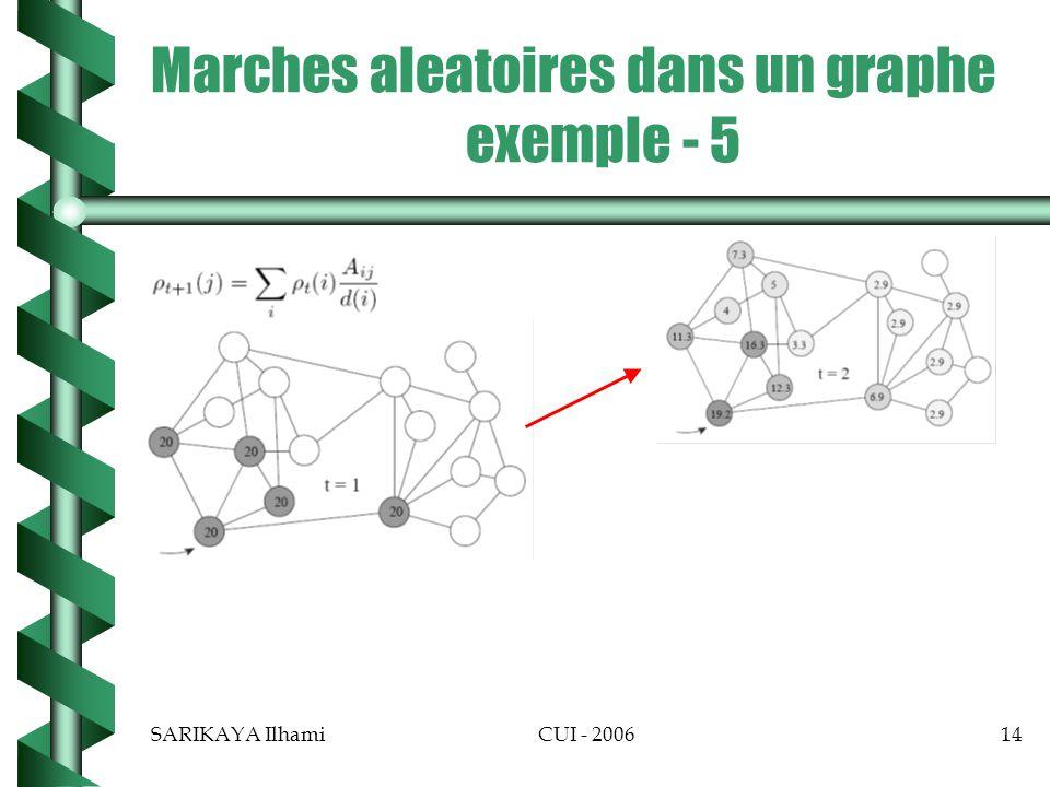 Marches aleatoires dans un graphe exemple - 5