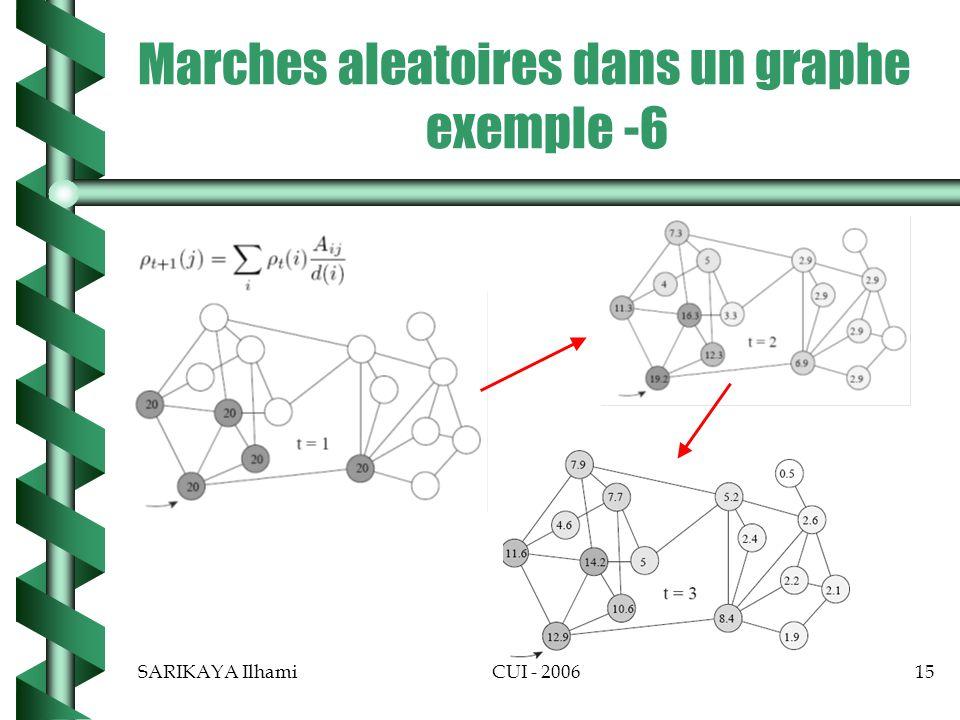 Marches aleatoires dans un graphe exemple -6