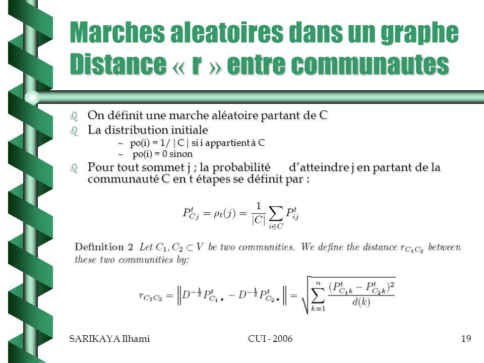 Marches aleatoires dans un graphe Distance « r » entre communautes