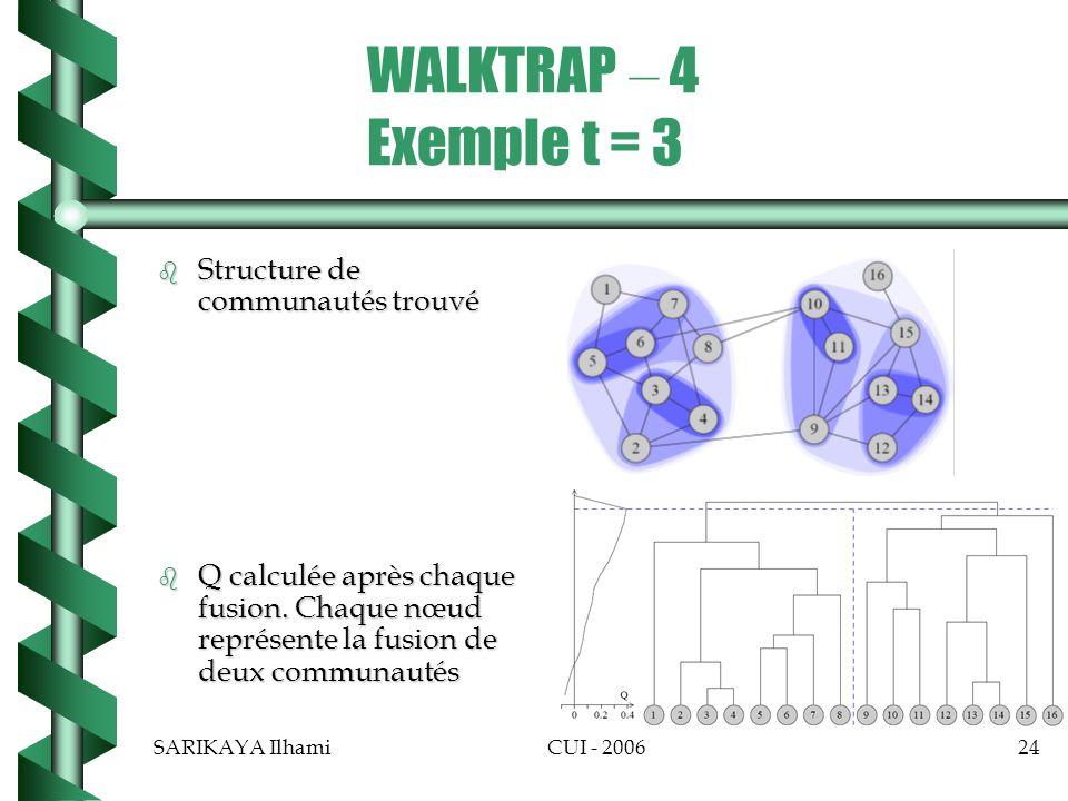 WALKTRAP – 4 Exemple t = 3 Structure de communautés trouvé