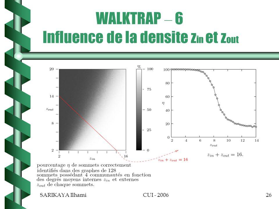 WALKTRAP – 6 Influence de la densite zin et zout