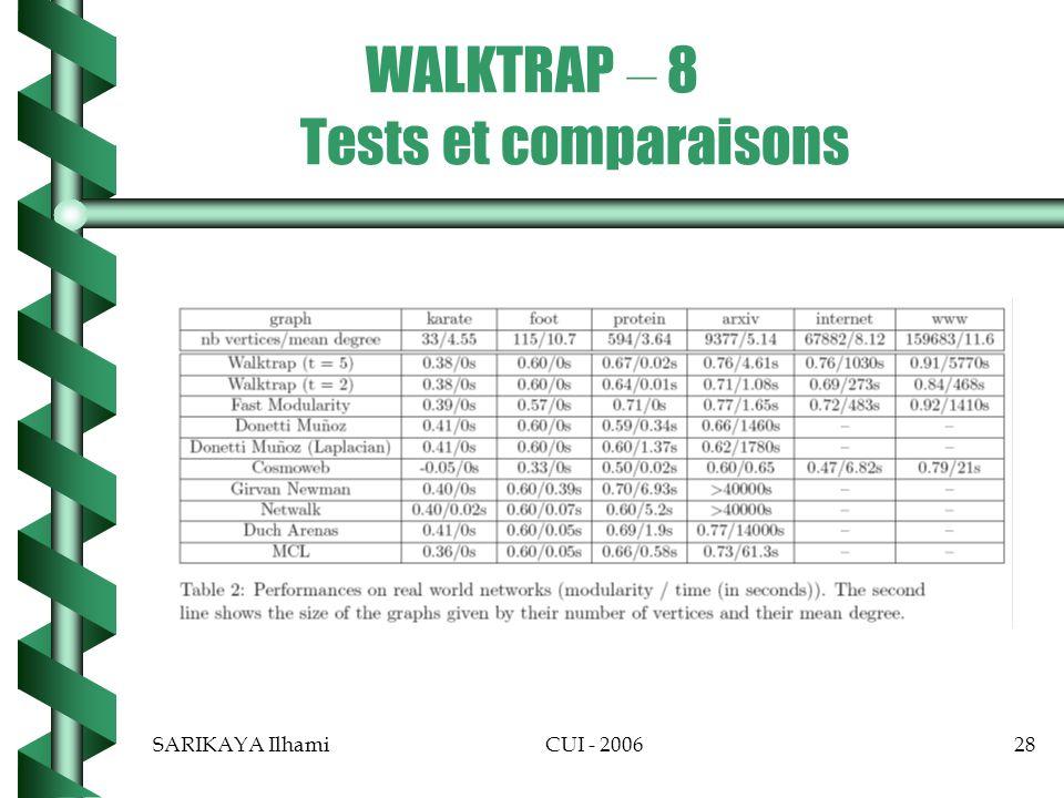 WALKTRAP – 8 Tests et comparaisons