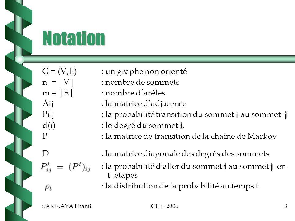Notation G = (V,E) : un graphe non orienté n = |V| : nombre de sommets