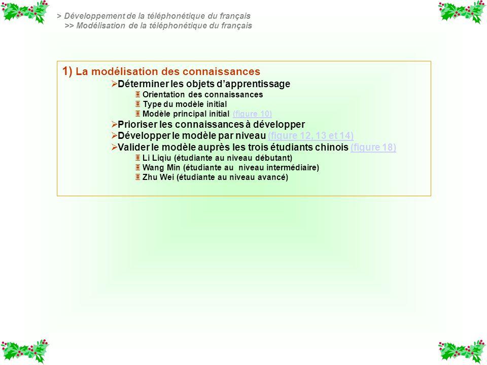 1) La modélisation des connaissances