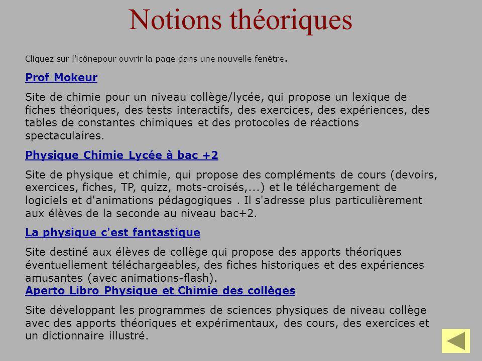 Notions théoriques Prof Mokeur