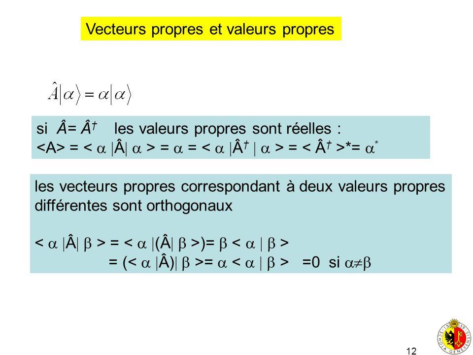 Vecteurs propres et valeurs propres