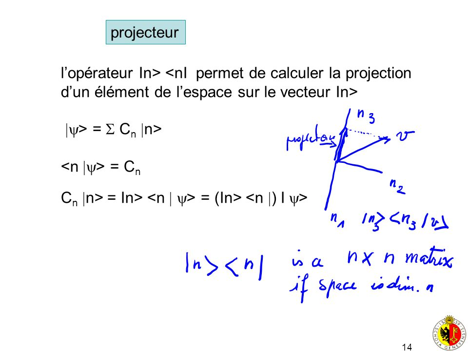 projecteur l'opérateur In> <nI permet de calculer la projection. d'un élément de l'espace sur le vecteur In>