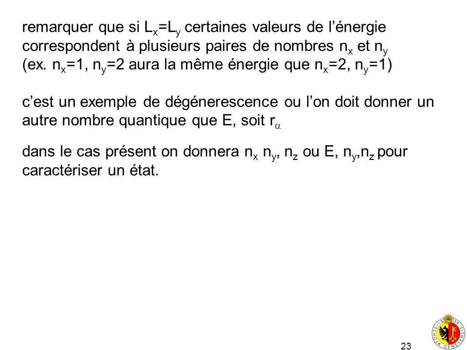 remarquer que si Lx=Ly certaines valeurs de l'énergie correspondent à plusieurs paires de nombres nx et ny