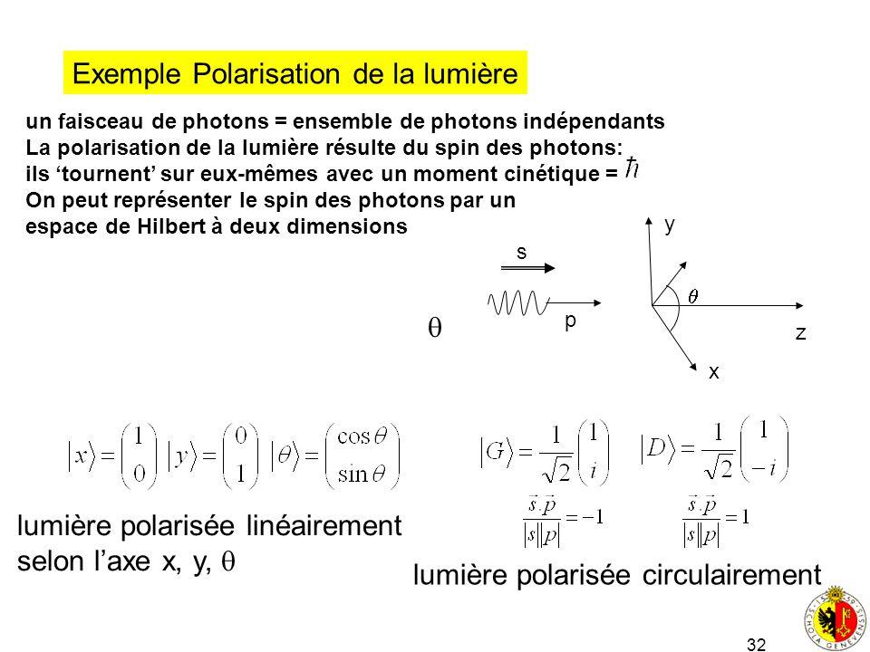 Exemple Polarisation de la lumière
