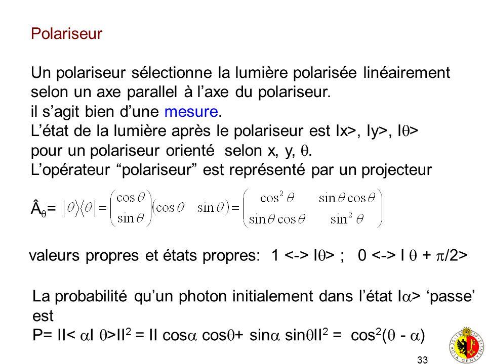 Polariseur Un polariseur sélectionne la lumière polarisée linéairement. selon un axe parallel à l'axe du polariseur.