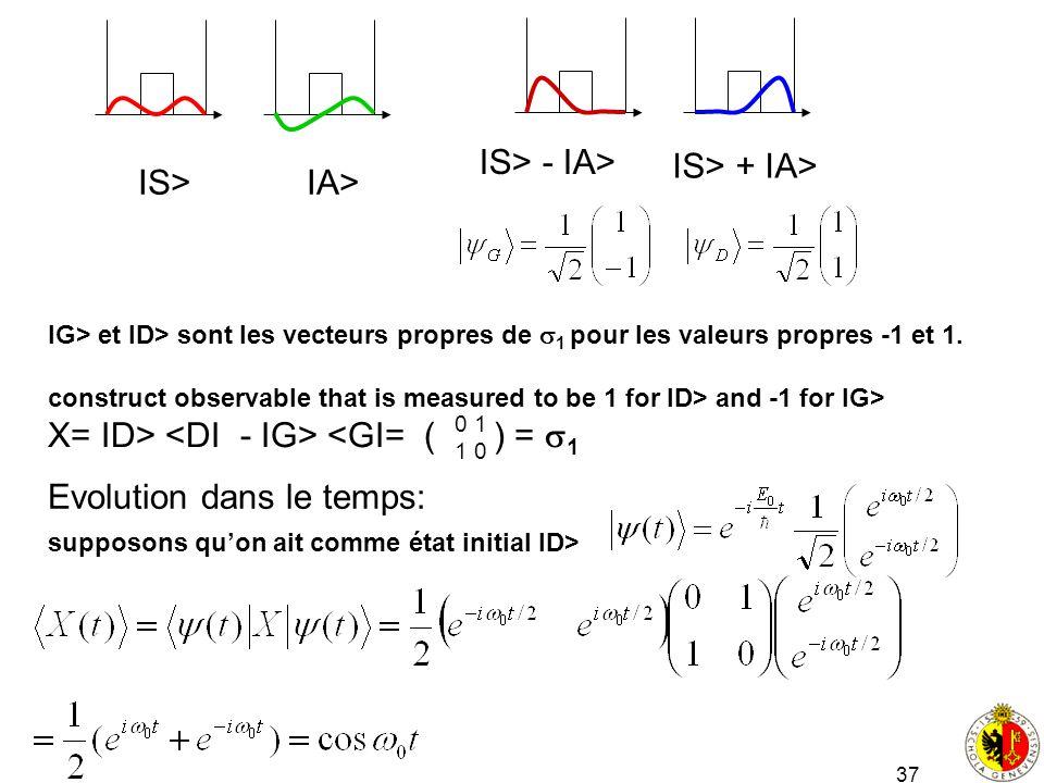 X= ID> <DI - IG> <GI= ( ) = 1