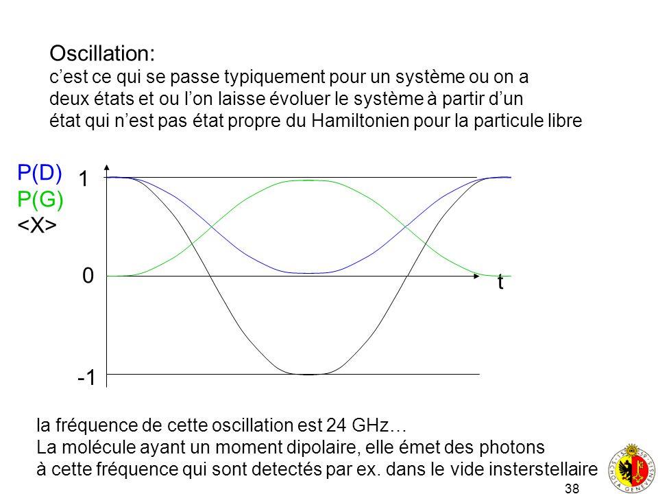 Oscillation: P(D) 1 P(G) <X> t -1