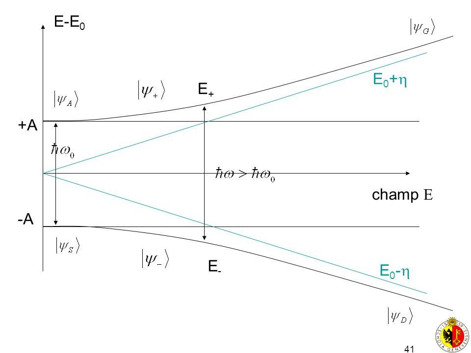 E-E0 E0+ E+ +A champ  -A E- E0-