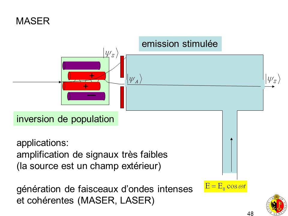 _ MASER emission stimulée + inversion de population applications: