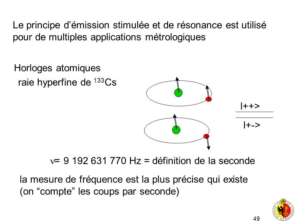 Le principe d'émission stimulée et de résonance est utilisé