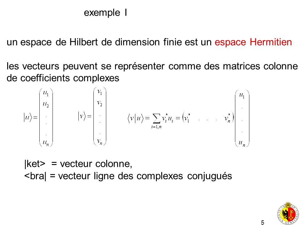 exemple I un espace de Hilbert de dimension finie est un espace Hermitien. les vecteurs peuvent se représenter comme des matrices colonne.