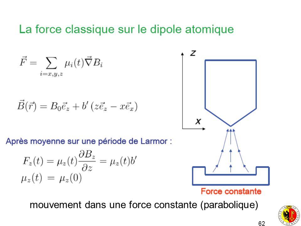 mouvement dans une force constante (parabolique)