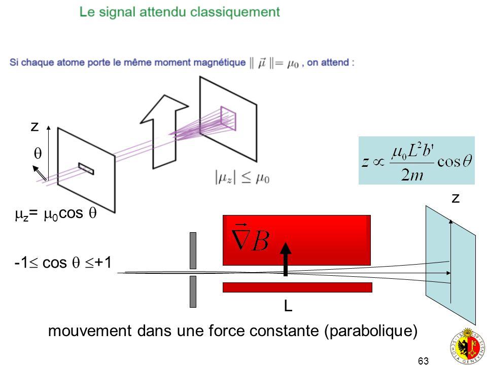 z  z z= 0cos  -1 cos  +1 L mouvement dans une force constante (parabolique)